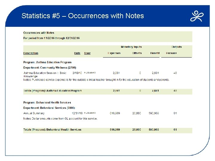 Statistics #5 – Occurrences with Notes