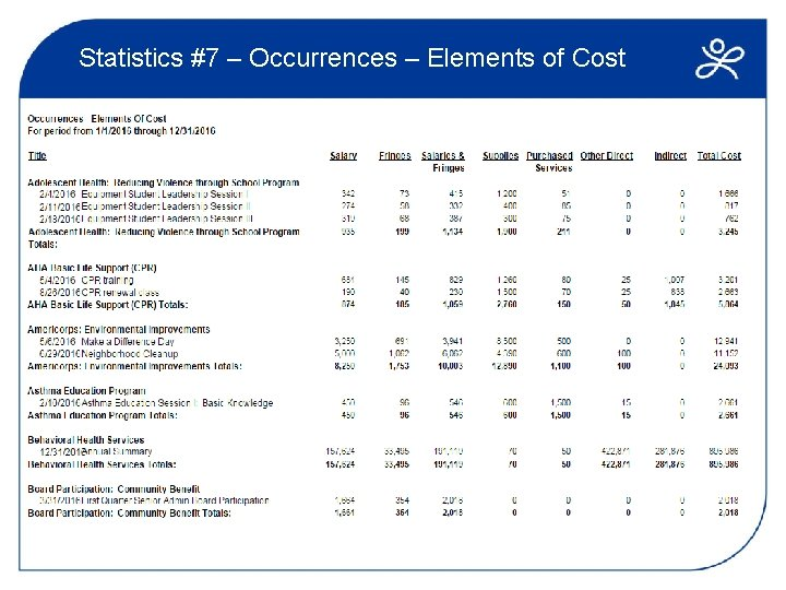Statistics #7 – Occurrences – Elements of Cost