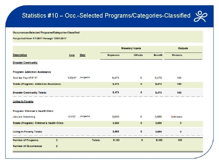 Statistics #10 – Occ. -Selected Programs/Categories-Classified