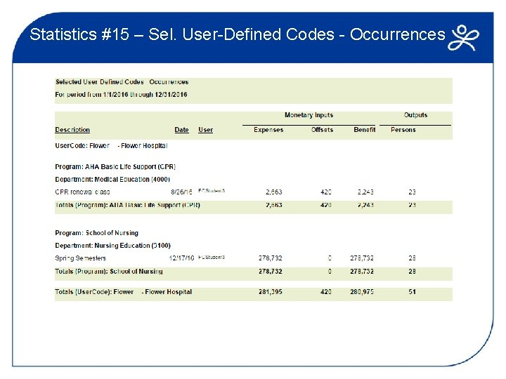 Statistics #15 – Sel. User-Defined Codes - Occurrences