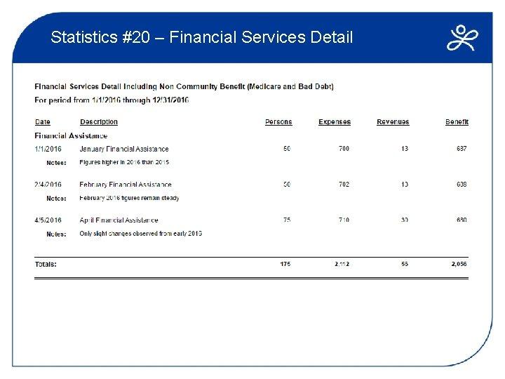 Statistics #20 – Financial Services Detail