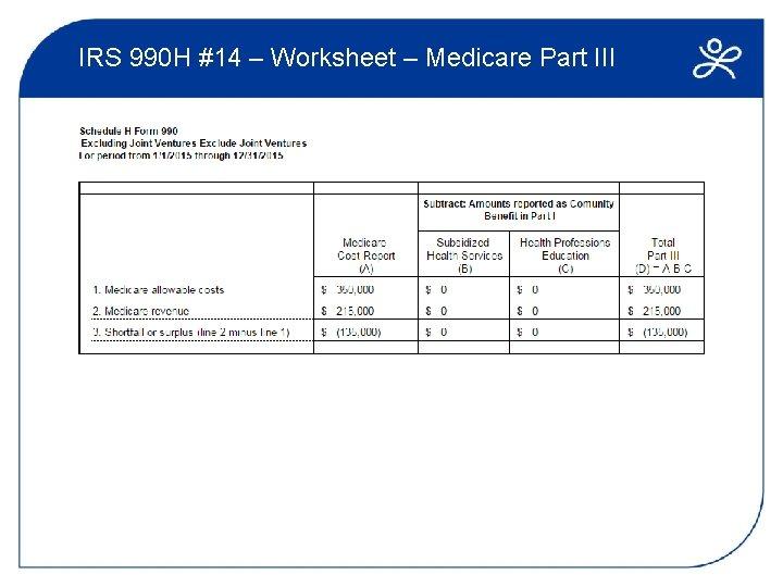 IRS 990 H #14 – Worksheet – Medicare Part III