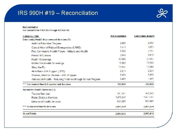 IRS 990 H #19 – Reconciliation