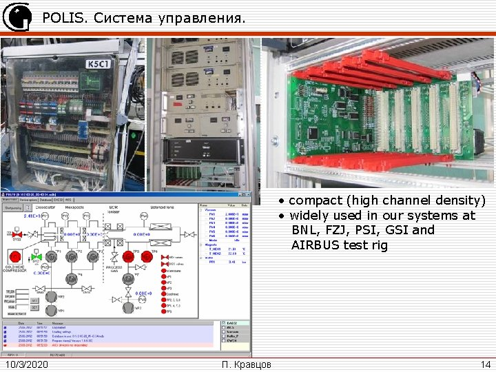 POLIS. Система управления. • compact (high channel density) • widely used in our systems