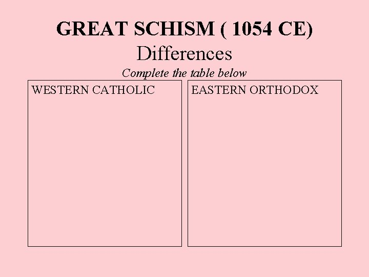 GREAT SCHISM ( 1054 CE) Differences Complete the table below WESTERN CATHOLIC EASTERN ORTHODOX