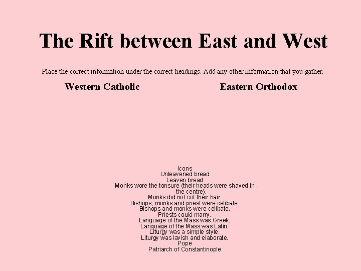 The Rift between East and West Place the correct information under the correct