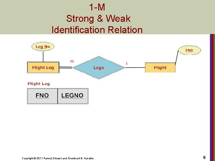 1 -M Strong & Weak Identification Relation Copyright © 2011 Ramez Elmasri and Shamkant