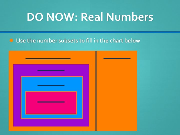 DO NOW: Real Numbers Use the number subsets to fill in the chart below