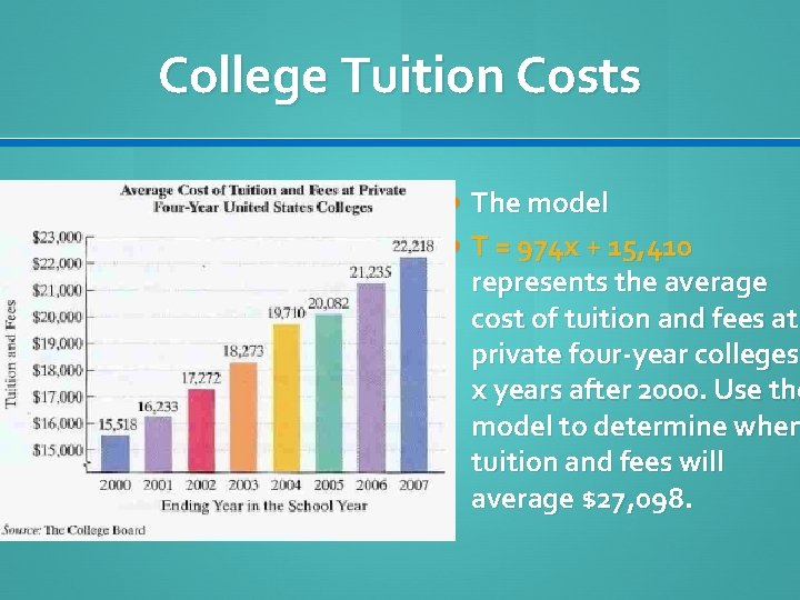 College Tuition Costs The model T = 974 x + 15, 410 represents the