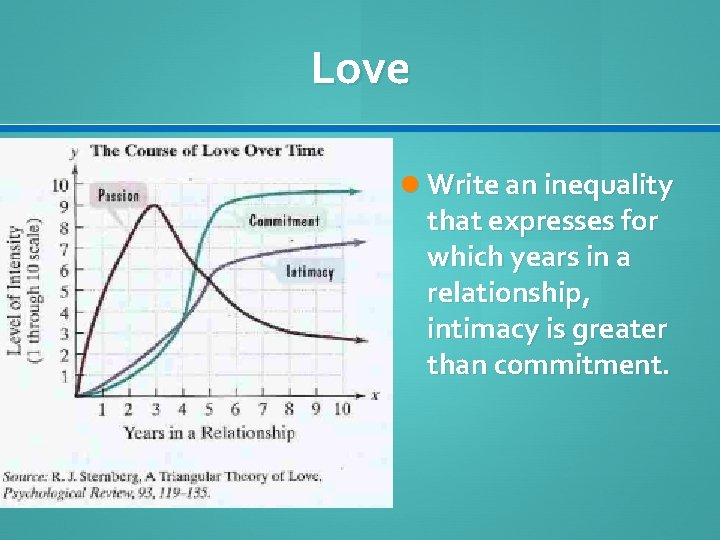 Love Write an inequality that expresses for which years in a relationship, intimacy is