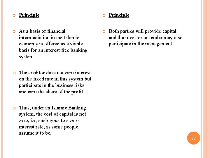 Principle As a basis of financial intermediation in the Islamic economy is offered