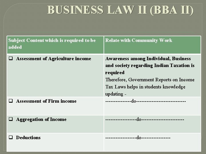 25+ Pace univeristy student worksheet bba accounting Images