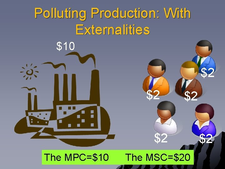 Polluting Production: With Externalities $10 $2 $2 The MPC=$10 The MSC=$20 $2