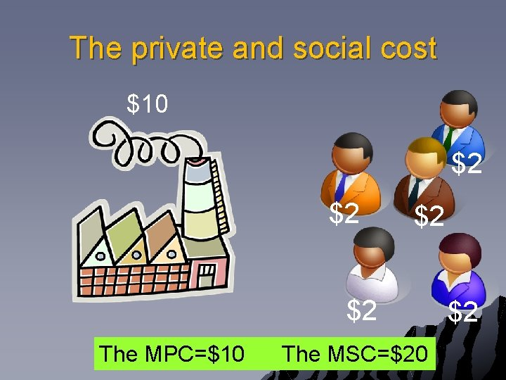 The private and social cost $10 $2 $2 The MPC=$10 The MSC=$20 $2