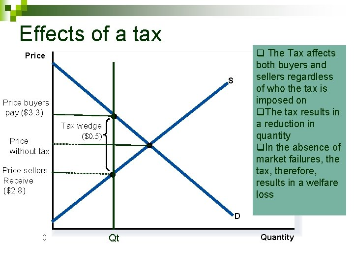 Effects of a tax q The Tax affects both buyers and sellers regardless of