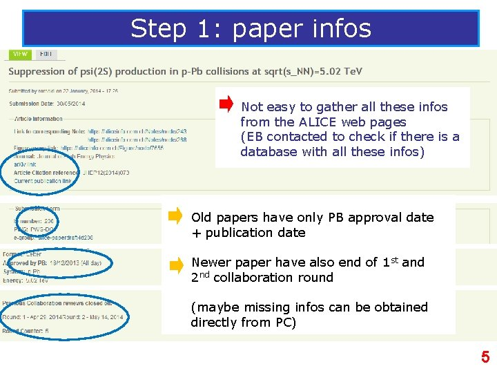 Step 1: paper infos Not easy to gather all these infos from the ALICE