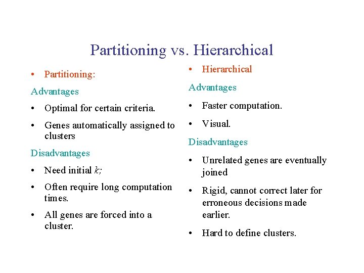 Partitioning vs. Hierarchical • Partitioning: • Hierarchical Advantages • Optimal for certain criteria. •