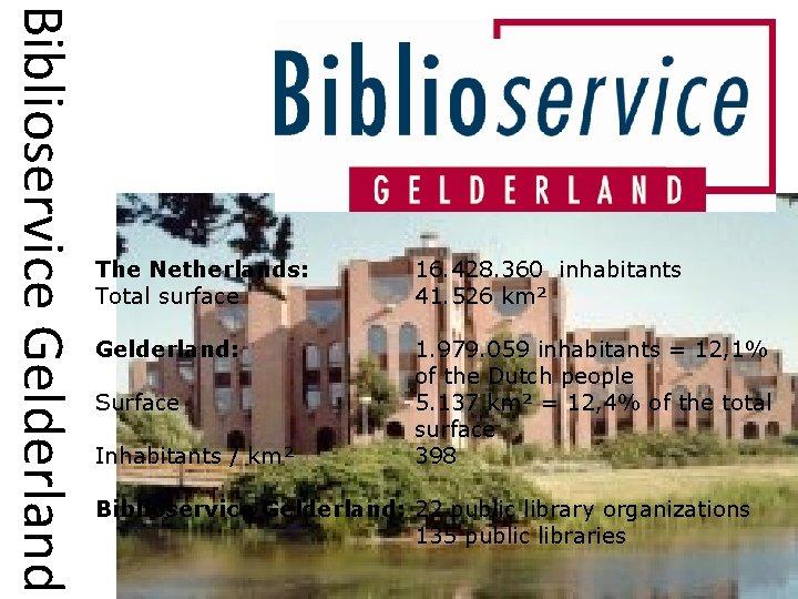 Biblioservice Gelderland The Netherlands: Total surface 16. 428. 360 inhabitants 41. 526 km² Gelderland: