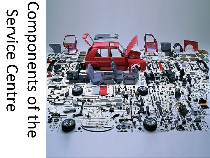 Components of the Service Centre