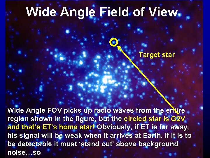 Wide Angle Field of View Target star Wide Angle FOV picks up radio waves