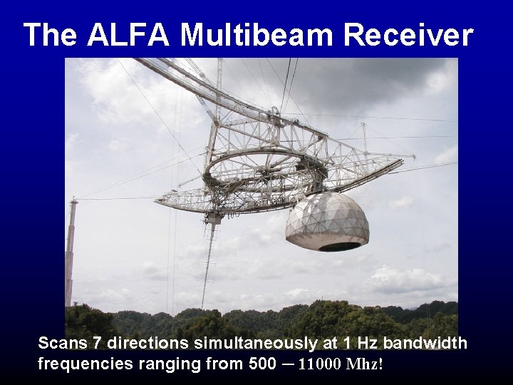 The ALFA Multibeam Receiver Scans 7 directions simultaneously at 1 Hz bandwidth frequencies ranging