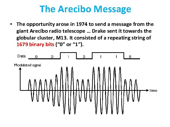 The Arecibo Message • The opportunity arose in 1974 to send a message from