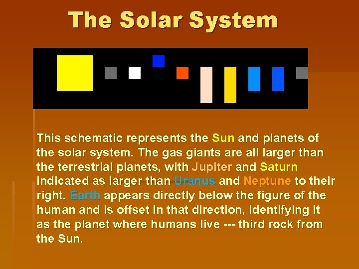 The Solar System This schematic represents the Sun and planets of the solar system.