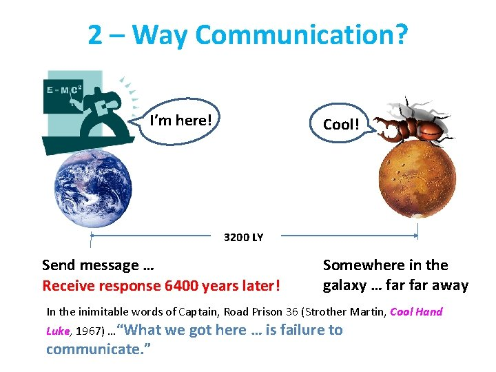 2 – Way Communication? I'm here! Cool! 3200 LY Send message … Receive response