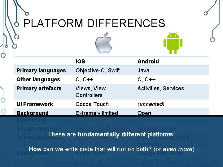 PLATFORM DIFFERENCES i. OS Android Primary languages Objective-C, Swift Java Other languages C, C++