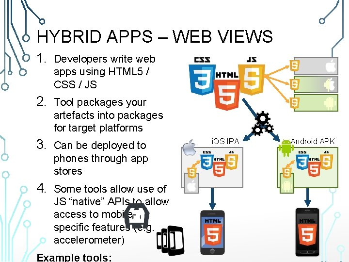 HYBRID APPS – WEB VIEWS 1. Developers write web apps using HTML 5 /