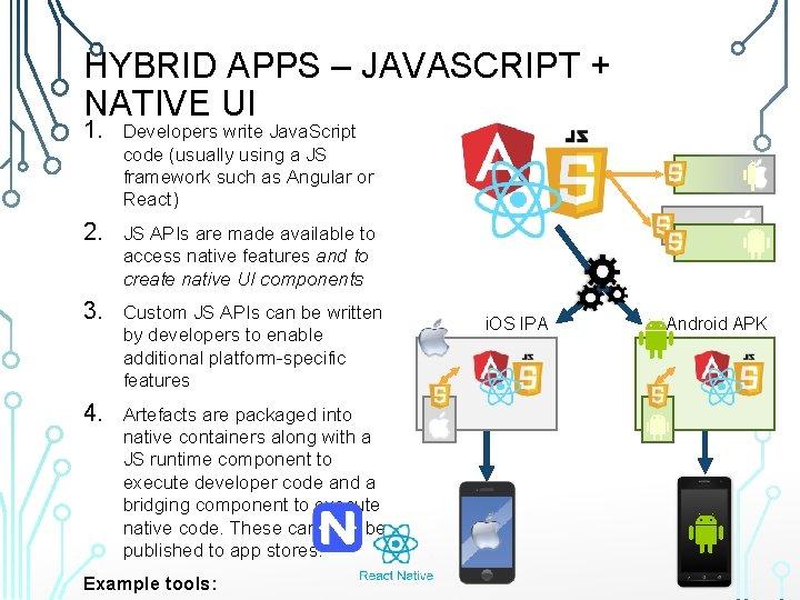 HYBRID APPS – JAVASCRIPT + NATIVE UI 1. Developers write Java. Script code (usually
