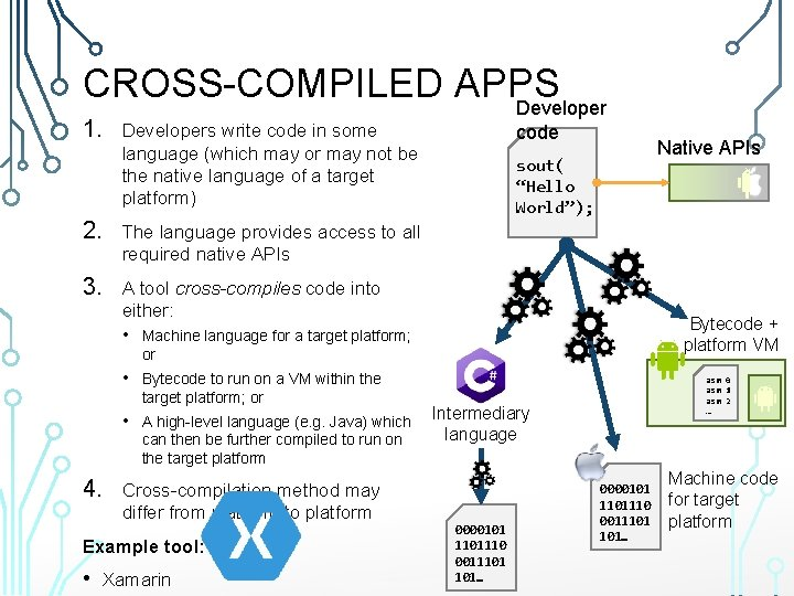 CROSS-COMPILED APPS Developer 1. Developers write code in some language (which may or may