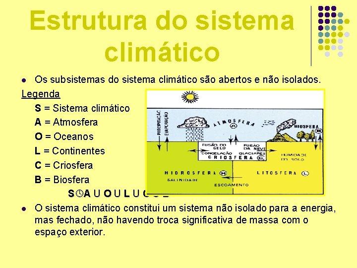 Estrutura do sistema climático Os subsistemas do sistema climático são abertos e não isolados.