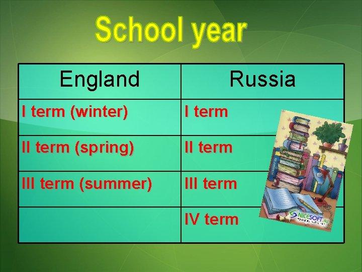 England Russia I term (winter) I term II term (spring) II term III term