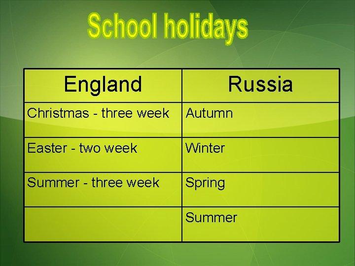 England Russia Christmas - three week Autumn Easter - two week Winter Summer -
