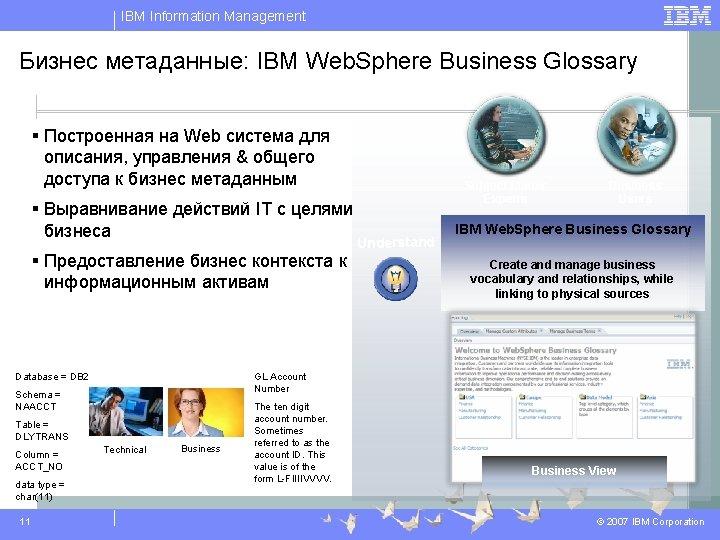 IBM Information Management Бизнес метаданные: IBM Web. Sphere Business Glossary § Построенная на Web