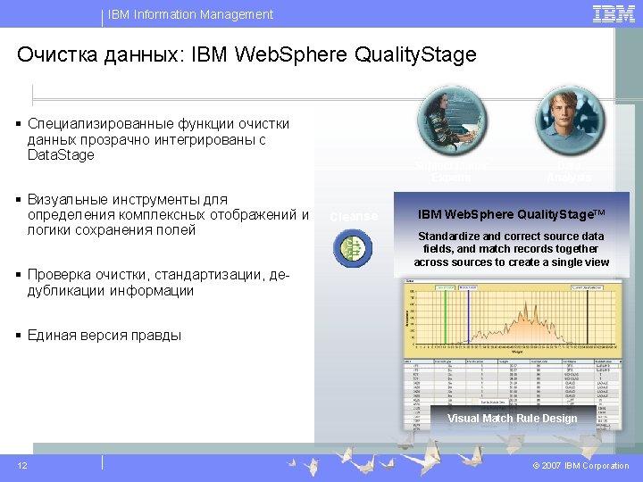 IBM Information Management Очистка данных: IBM Web. Sphere Quality. Stage § Специализированные функции очистки