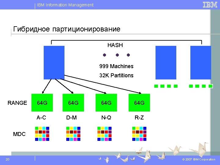 IBM Information Management Гибридное партиционирование HASH 999 Machines 32 K Partitions RANGE 64 G