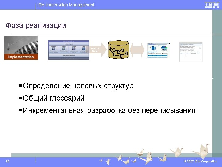 IBM Information Management Фаза реализации Trusted Data Information Server Enterprise Data Warehouse and Data