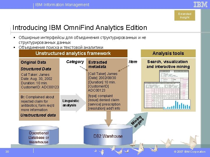 IBM Information Management Extended Insight Introducing IBM Omni. Find Analytics Edition § Обширные интерфейсы