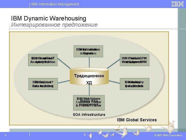IBM Information Management IBM Dynamic Warehousing Интегрированное предложение IBM Information integration Server ™ IBM