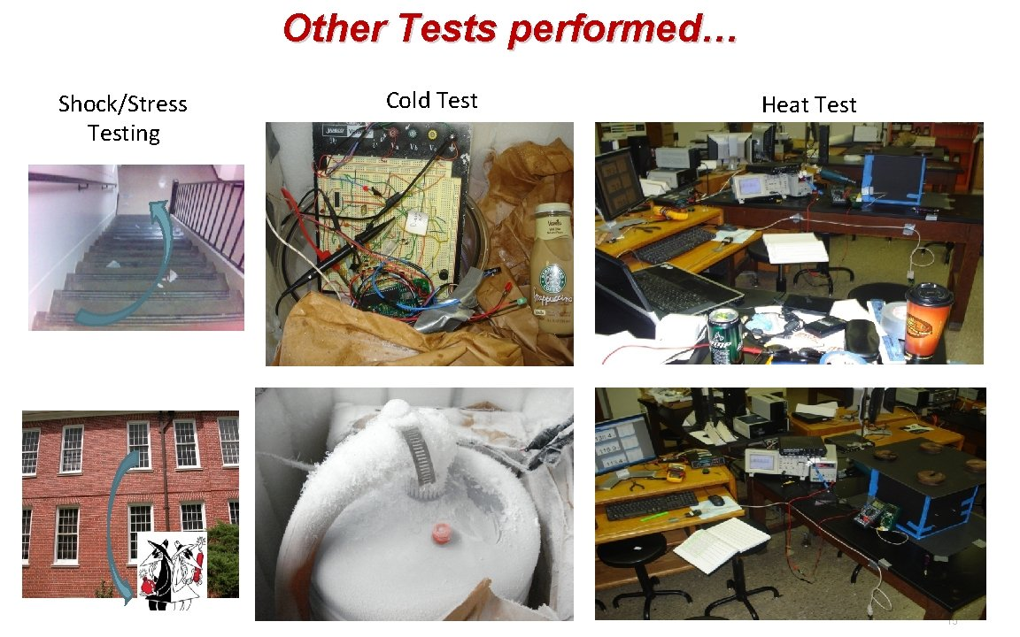 Other Tests performed… Shock/Stress Testing Cold Test Heat Test 15