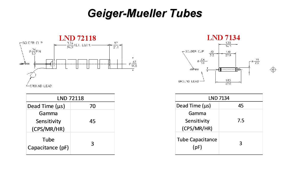 Geiger-Mueller Tubes LND 72118 LND 7134