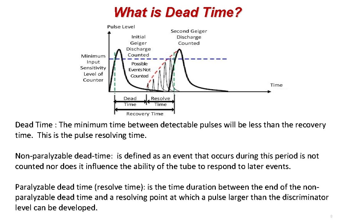 What is Dead Time? Dead Time : The minimum time between detectable pulses will