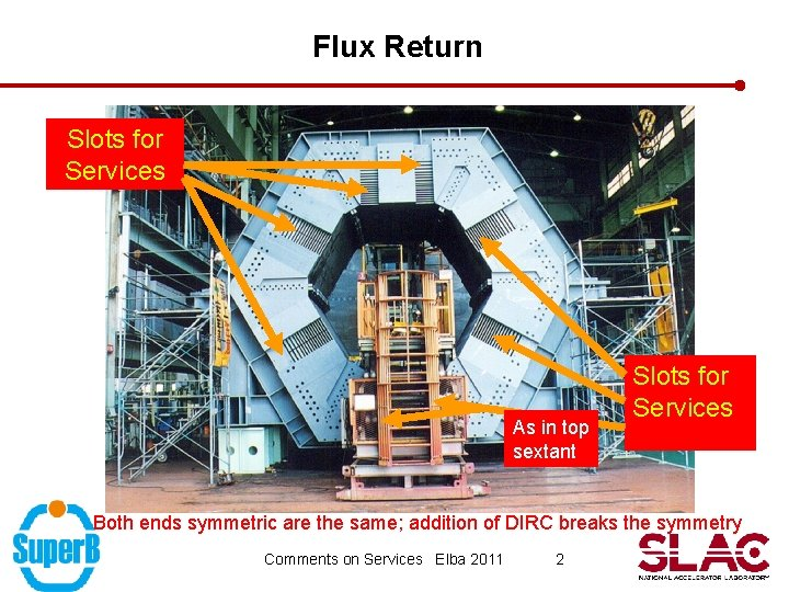 Flux Return Slots for Services As in top sextant Slots for Services Both ends