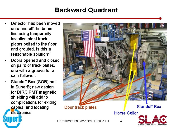 Backward Quadrant • • • Detector has been moved onto and off the beam