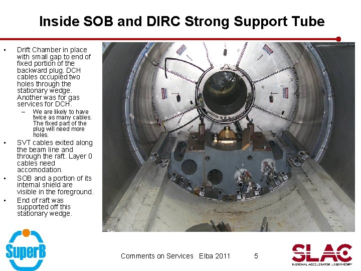 Inside SOB and DIRC Strong Support Tube • Drift Chamber in place with small