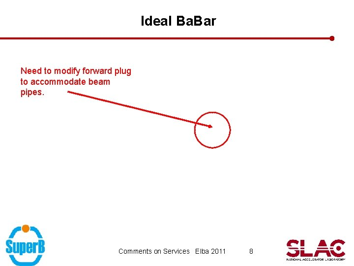 Ideal Ba. Bar Need to modify forward plug to accommodate beam pipes. Comments on