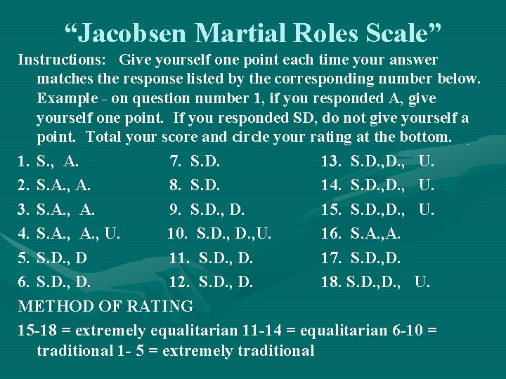 """""""Jacobsen Martial Roles Scale"""" Instructions: Give yourself one point each time your answer matches"""