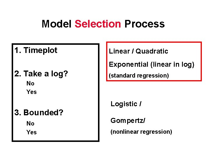 Model Selection Process 1. Timeplot Linear / Quadratic Exponential (linear in log) 2. Take